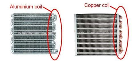 Copper Vs Aluminum  Condensers And Evaporators Coils