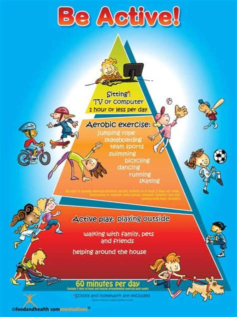kids  active pyramid poster  nutrition