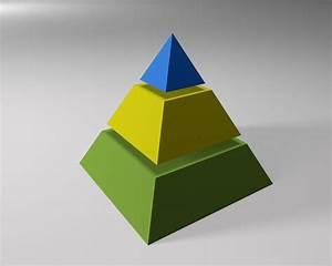 3d Pyramid Related Keywords - 3d Pyramid Long Tail ...