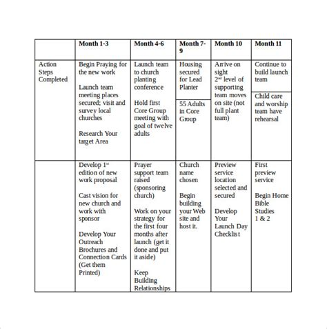 church budget templates   ms word excel