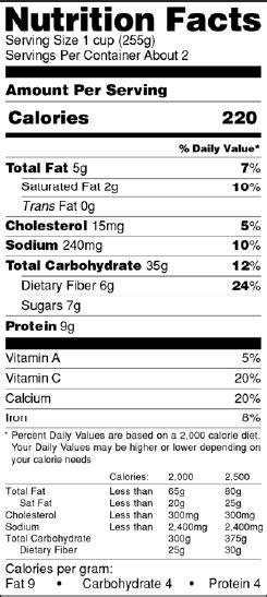 nutrition label blank ftempo inspiration