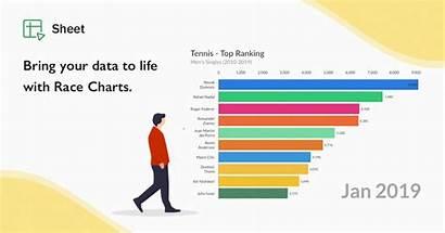 Race Charts Zoho Sheet Chart Visualizing Heights