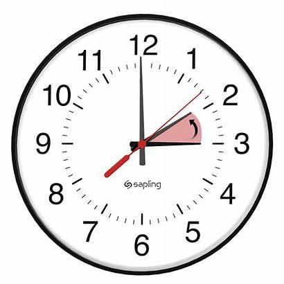 Clock Analog Clocks Hour Face Printable Sapling