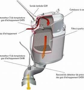 Filtre A Particule Nettoyage : regeneration fap prix nettoyant filtre a particules dans m canique auto achetez au meilleur ~ Medecine-chirurgie-esthetiques.com Avis de Voitures