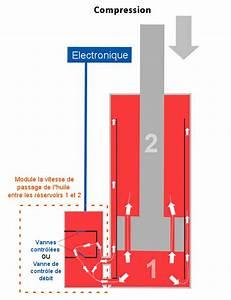 Amortisseur Bose : amortissement pilot suspension adaptative avec toutes les tech ~ Gottalentnigeria.com Avis de Voitures