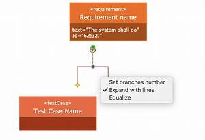 Creating Sysml Diagram
