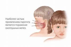 Лечение простатита в костроме цены
