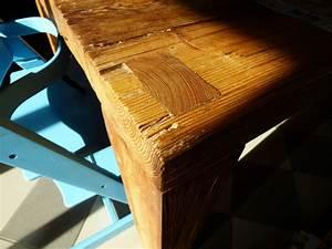 Tisch Aus Bohlen : tisch selber bauen bohlen patina altes holz 04 pimp my bauernhof ~ Sanjose-hotels-ca.com Haus und Dekorationen