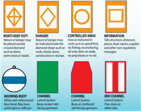 Boating Signs And Buoys by Boating Safety Bouys Lights Signs Aids To Navigation