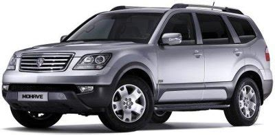 kia mohave price as of august 2011 price philippines