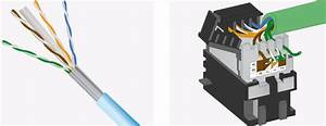 Branchement Prise Rj45 Legrand : installer une prise rj 45 installation lectrique ~ Dailycaller-alerts.com Idées de Décoration
