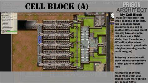 prison architect super max tips hd youtube