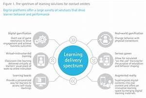 Digital platforms can enable ongoing learning for contact ...