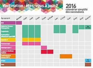 Calendrier Des événements 2016 : le calendrier des vaccinations 2016 24hsant ~ Medecine-chirurgie-esthetiques.com Avis de Voitures