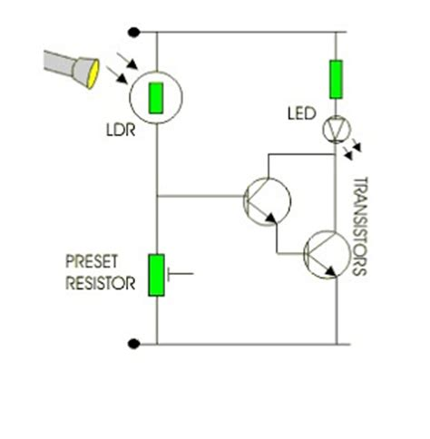 Ldr Light Dependent Resistor Tutorial About Working