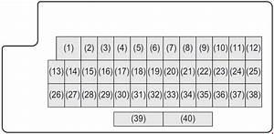 Suzuki Baleno  2015 - Present  - Fuse Box Diagram
