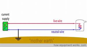 Electric Circuits - If Live  U0026 Neutral Alternates  Why Is Neutral Always  0v