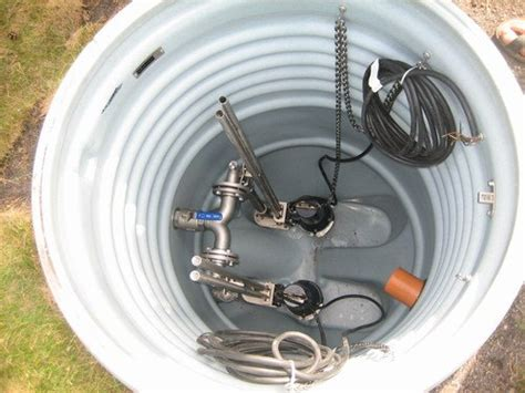 Cost To Install A Sump Pump Estimates And Prices At Fixr