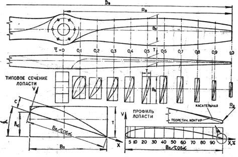 Расчёт лопастей ветрогенератора автономный дом