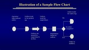 Sample Excel Templates Process Flow Chart Template Excel
