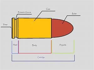 9x19mm Parabellum Cartridge