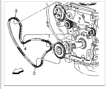 Setting Timing Chain Marks Cyl Wheel Drive Type Unknown