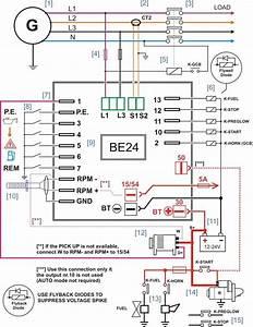Wiring Diagram Panel Kontrol Genset
