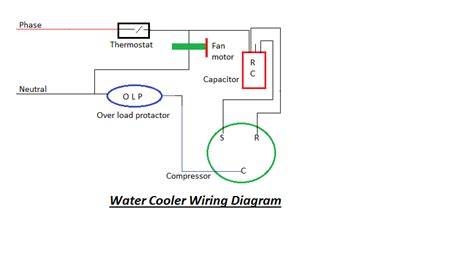 Wiring Diagram For Water by Wiring Diagram Of Refrigerator And Water Cooler