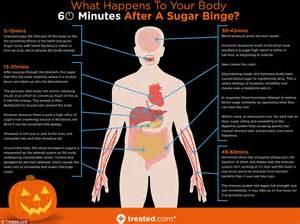 body  hour   halloween
