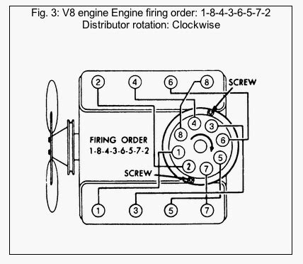 350 Engine Firing Diagram by 84 Chevy 350 I Bought A Used Engine And Installed It In My