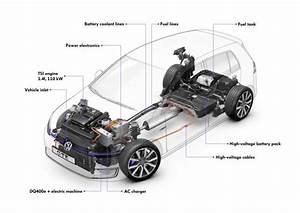 Batterie Voiture Hybride : au c ur d un moteur hybride fonctionnement et technologie d ploy e tech numerama ~ Medecine-chirurgie-esthetiques.com Avis de Voitures