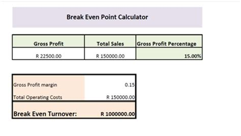business plan financial calculator break  point
