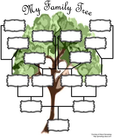 blank family tree chart templates