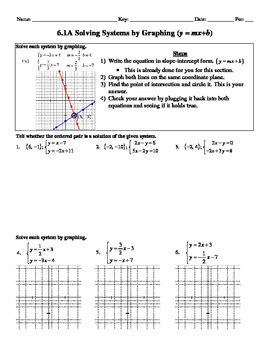 holt algebra 6 1a solving systems by graphing y mx b