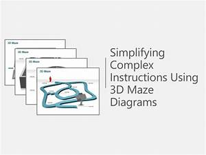 Simplifying Complex Instructions 3d Maze Powerpoint Diagrams