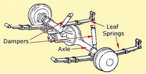 Air Suspensions Shop Uk   Marcle Leisure Hyundai
