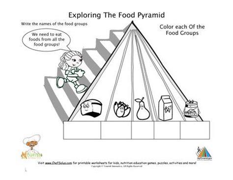printable blank fill  food pyramid  food group
