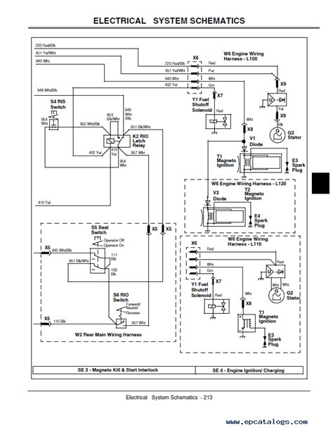 wiring diagram for deere l120 lawn tractor wiring schematic deere l120 tciaffairs