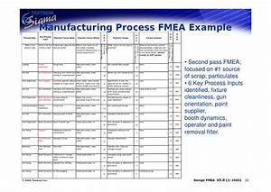 qm 085 design andd process fmea With process fmea template