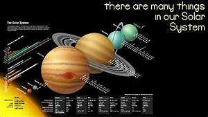 Planets in our Solar System (2015)