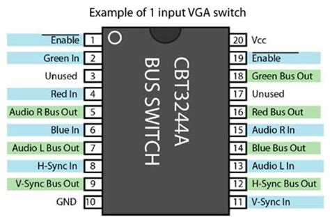 Vga Extension Cable Wiring Diagram by How To Make A Solid State A V Switcher