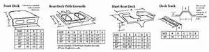 Dlx Series Kit Boats