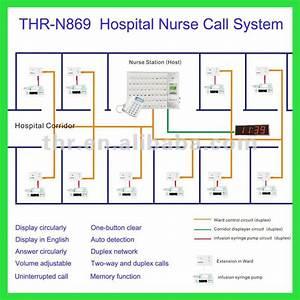 Professional Hospital Intercom System  Thr