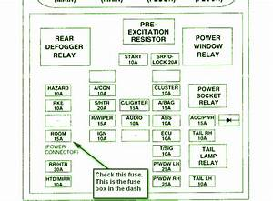 2005 Kia Spectra Ex Fuse Box Diagram  U2013 Auto Fuse Box Diagram