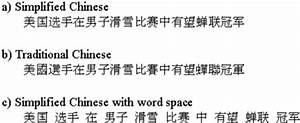 A Set Of Example Chinese Sentences Translated As  U201c It Is