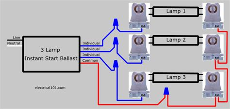 How Replace Lamp Parallel Ballasts Electrical