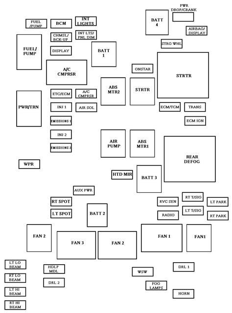 2002 Chevrolet Impala Fuse Box Diagram in 2002 chevy impala fuse box wiring diagram database