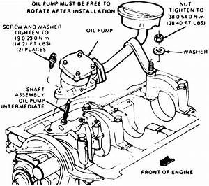 Motor Oil For Ford F150