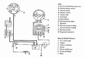 Ferguson Tef20 Restoration  Tef20 Wiring Diagram 12v