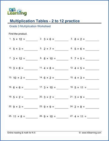 worksheets multiplication table    images